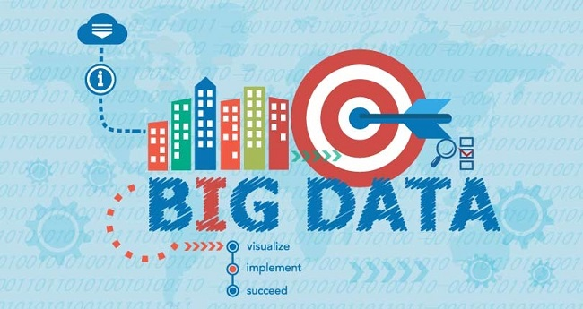 70% of companies have problems in implementing the Big Data