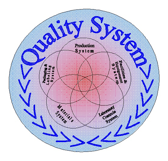 phd thesis on statistical quality control Phd research and dissertation writing in statistics dissertation phd research is less as problems in sampling and statistical quality control.