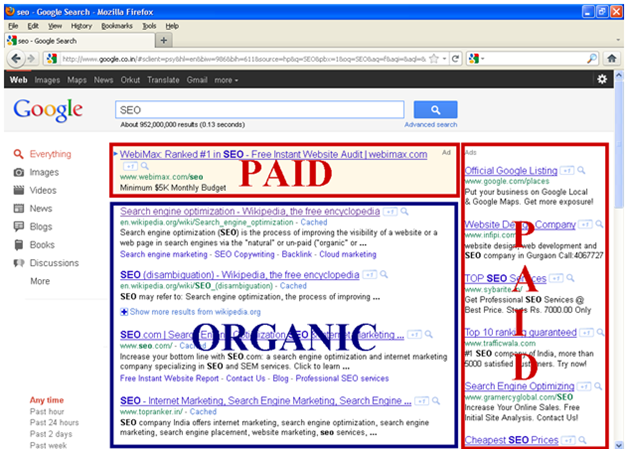 Organic or paid search