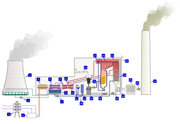 How Vacuum Conveying Can Triple Production