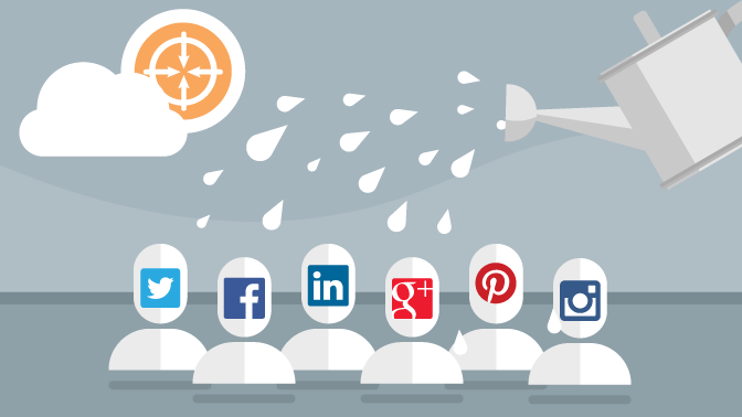 Social networks reinforce the links of experiences with brands