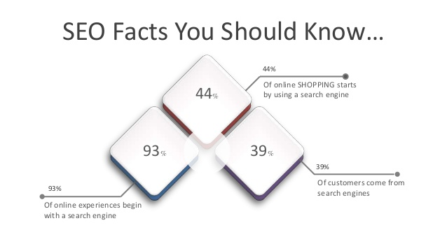 Why experience is not the only thing that matters in SEO