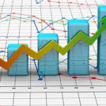 The Importance of Business Forecasting